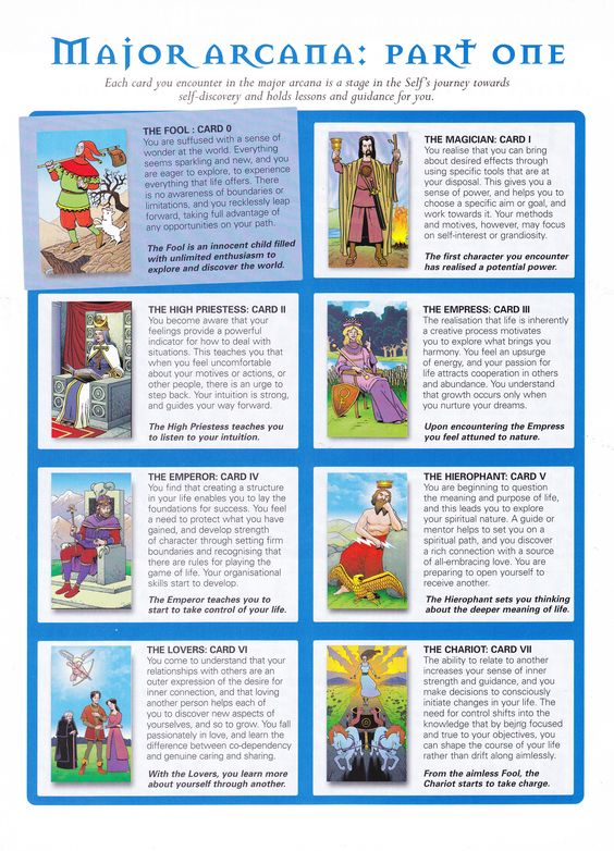 What does your Tarot Card say about you? – Ana Calin